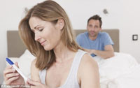 How To Avoid Pregnancy After Marriage?
