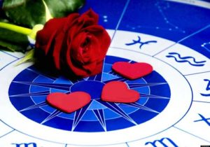 When-Will-I-Get-Married-Astrology-Prediction